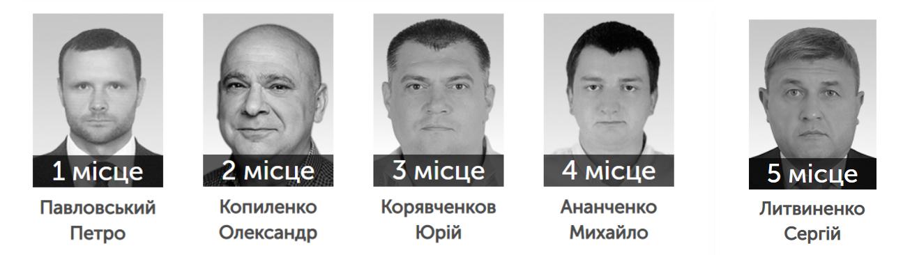 Депутаты и реформы: кто оказался кем в новой Верховной Раде