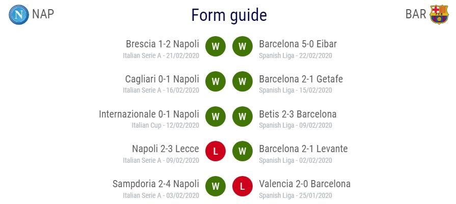 Футбол. Сегодня пройдут два топ-матча Лиги чемпионов: где и когда их смотреть