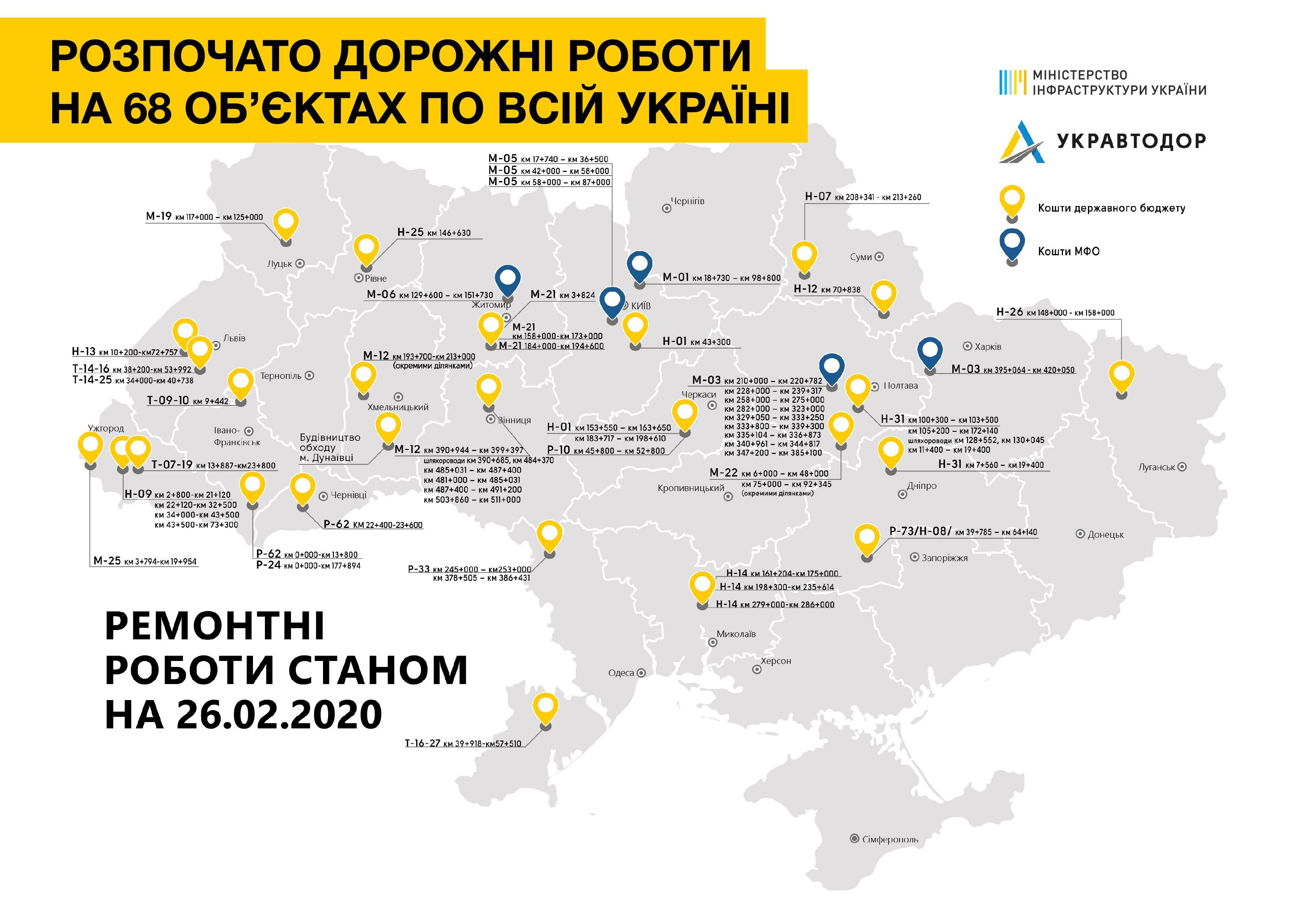 Ремонт дорог в 17 областях Украины: карта