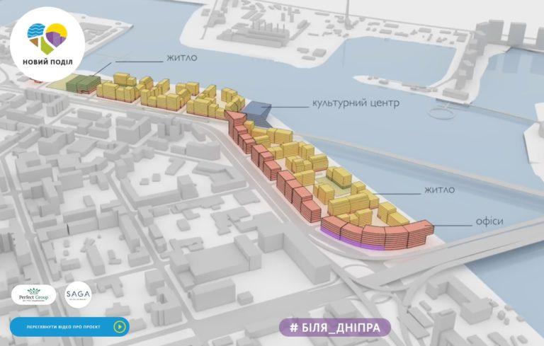 Вавришу дозволили забудувати берег Дніпра на Подолі - НГ