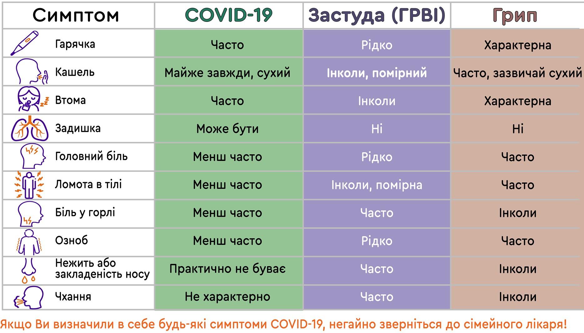 Пацієнти з легкою формою коронавірусу лікуватимуться вдома в самоізоляції, - головний санлікар Ляшко - Цензор.НЕТ 3206