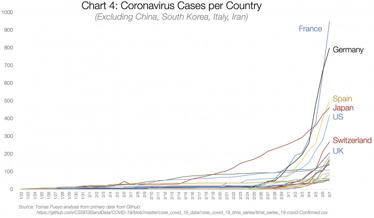 """""""Корона"""" смерти: недосказанная правда о коронавирусе. Перевод нашумевшей статьи"""