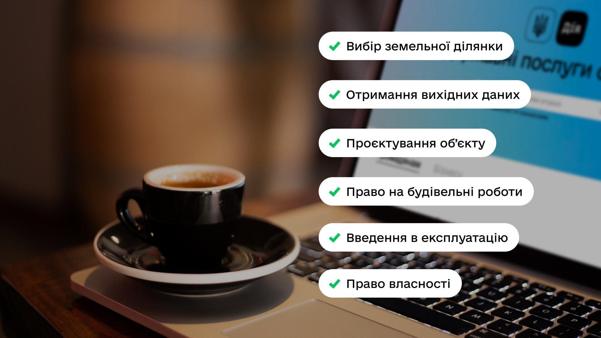 Источник: презентация Кабмина проекта реформы ГАСИ