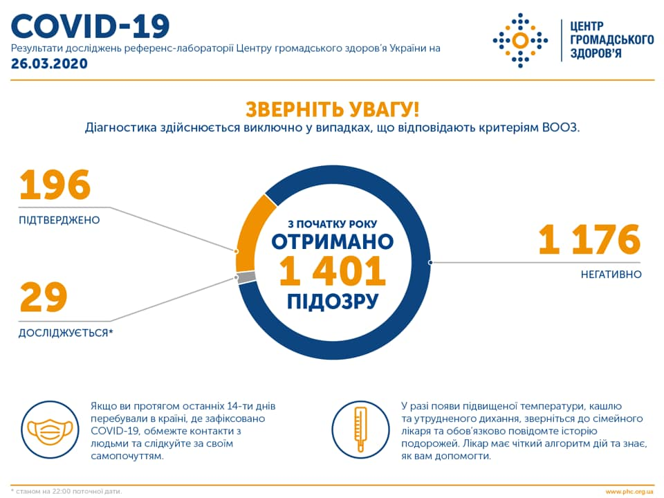 Инфографика Центра общественного здоровья