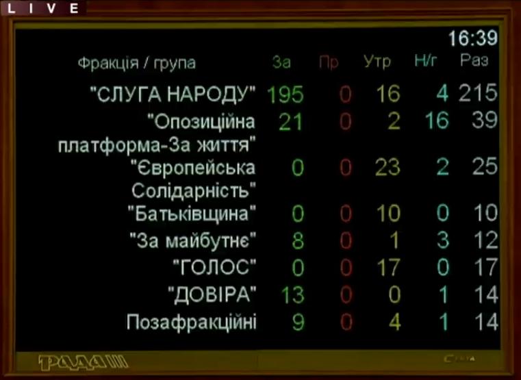 МОЗ очолив Максим Степанов