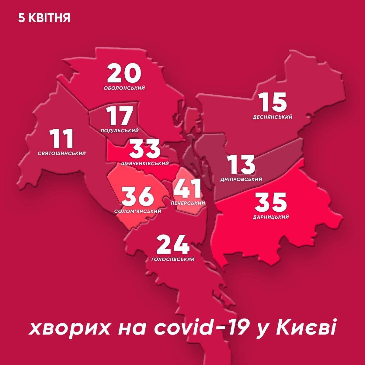 Распространение коронавирусной инфекции COVID-19 в Киеве (Инфографика: КГГА)