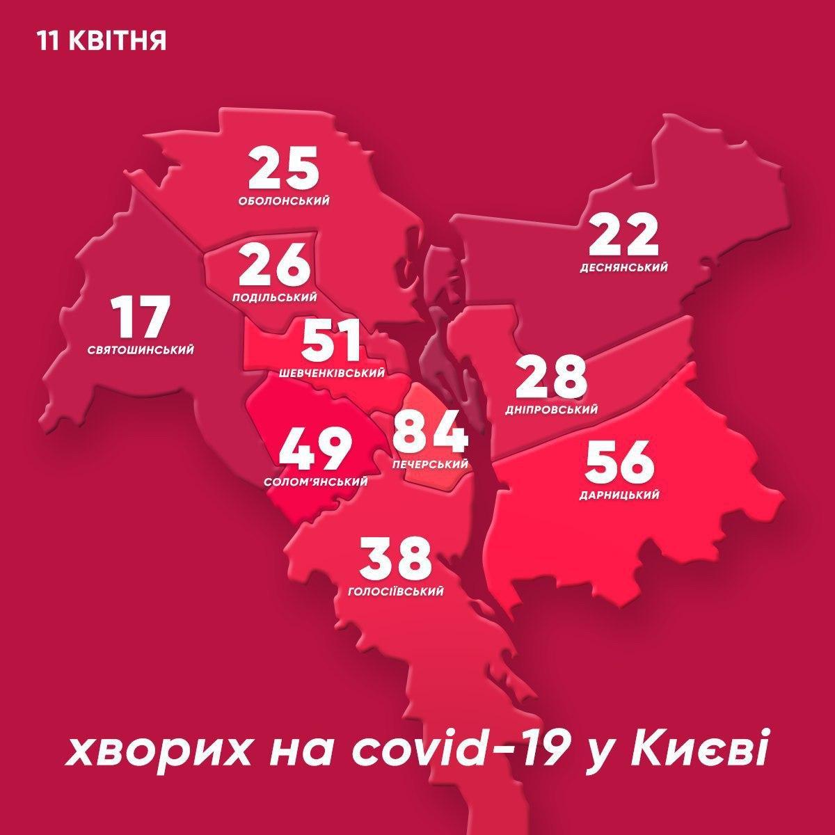 Районы Киева, где зафиксированы случаи заболевания коронавирусом на 11 апреля (фото - мэр Киева Виталий Кличко)