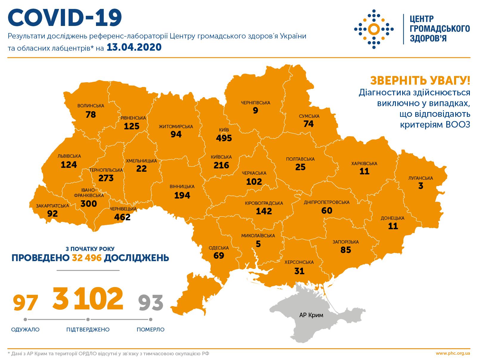 Случаи COVID-19 в Украине на 13 апреля (Фото - ЦОЗ)