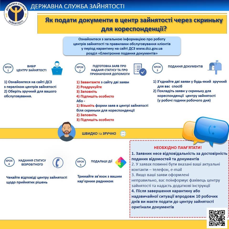Как подать документы в центр занятости - новости экономики Украины ...