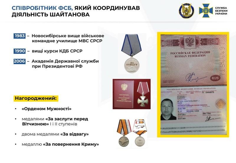 Сотрудник ФСБ координировал работу Шайтанова