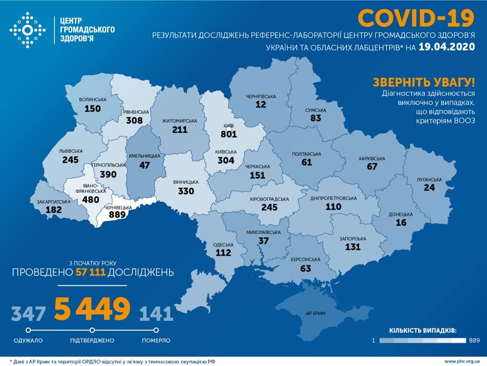 Коронавирус. В Украине второй день подряд снижается заболеваемость COVID-19