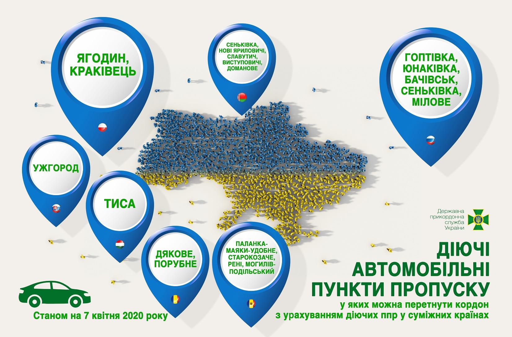 Действующие автомобильные пункты пропуска, фото: сайт Госпогранслужбы Украины