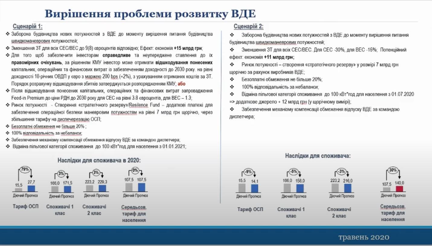 Презентация НКРЭКУ (скриншот из видео)