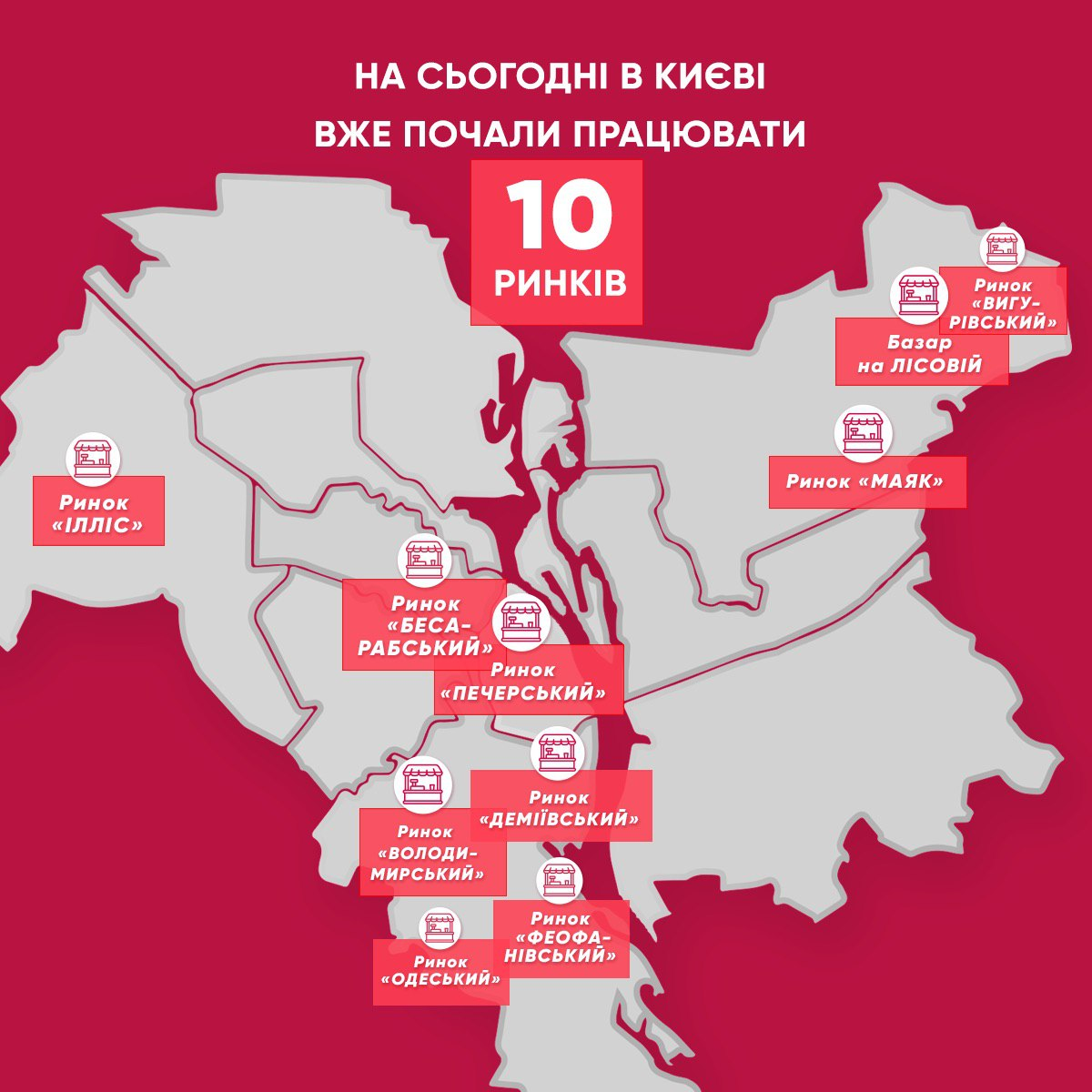 Рынки, которые открылись в Киеве (Фото - пресс-служба мэра)