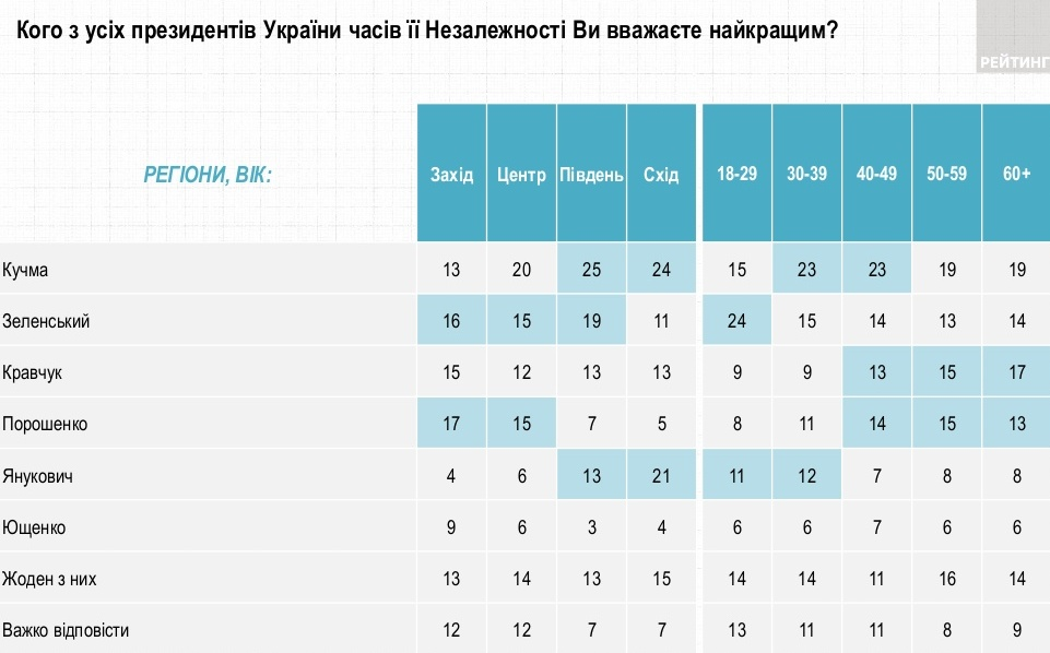 (p.ua_ru_researc_hukraine)