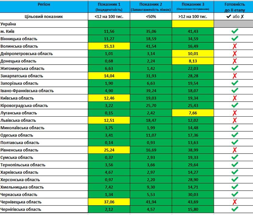 Таблица данных Министерства здравоохранения на 24 мая