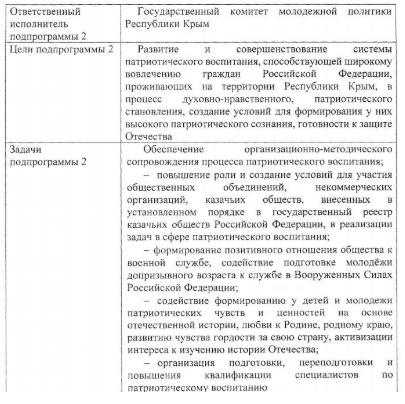 Из украинцев в россиян: сколько РФ стоит смена идентичности молодежи в Крыму