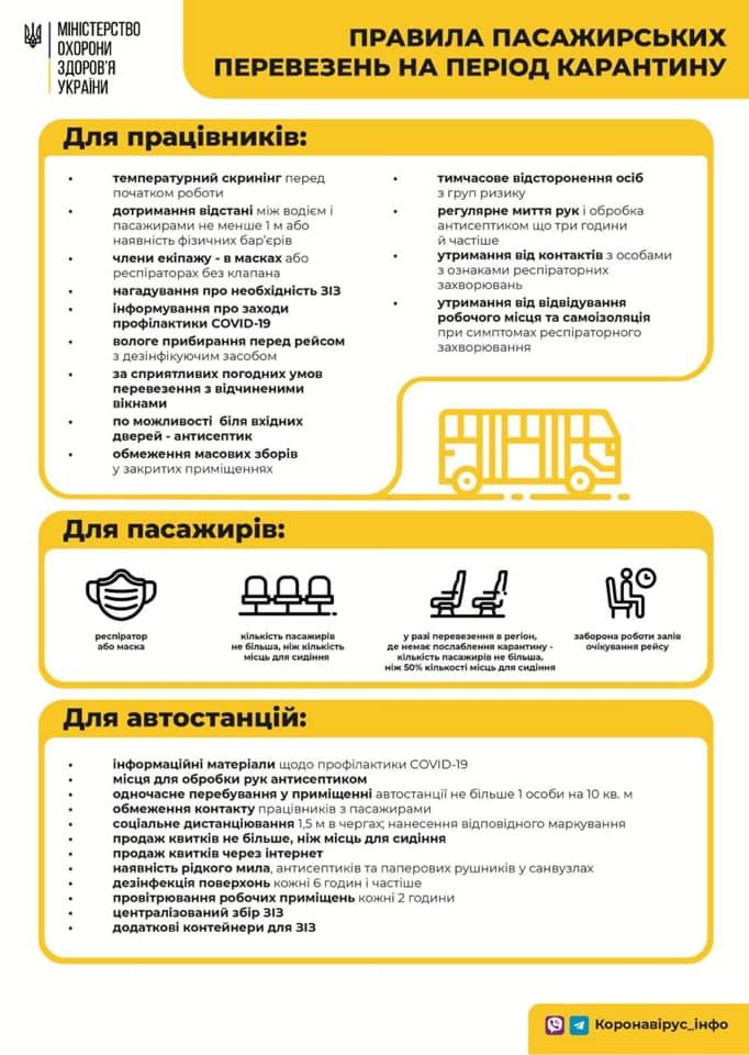 Инфографика Минздрава