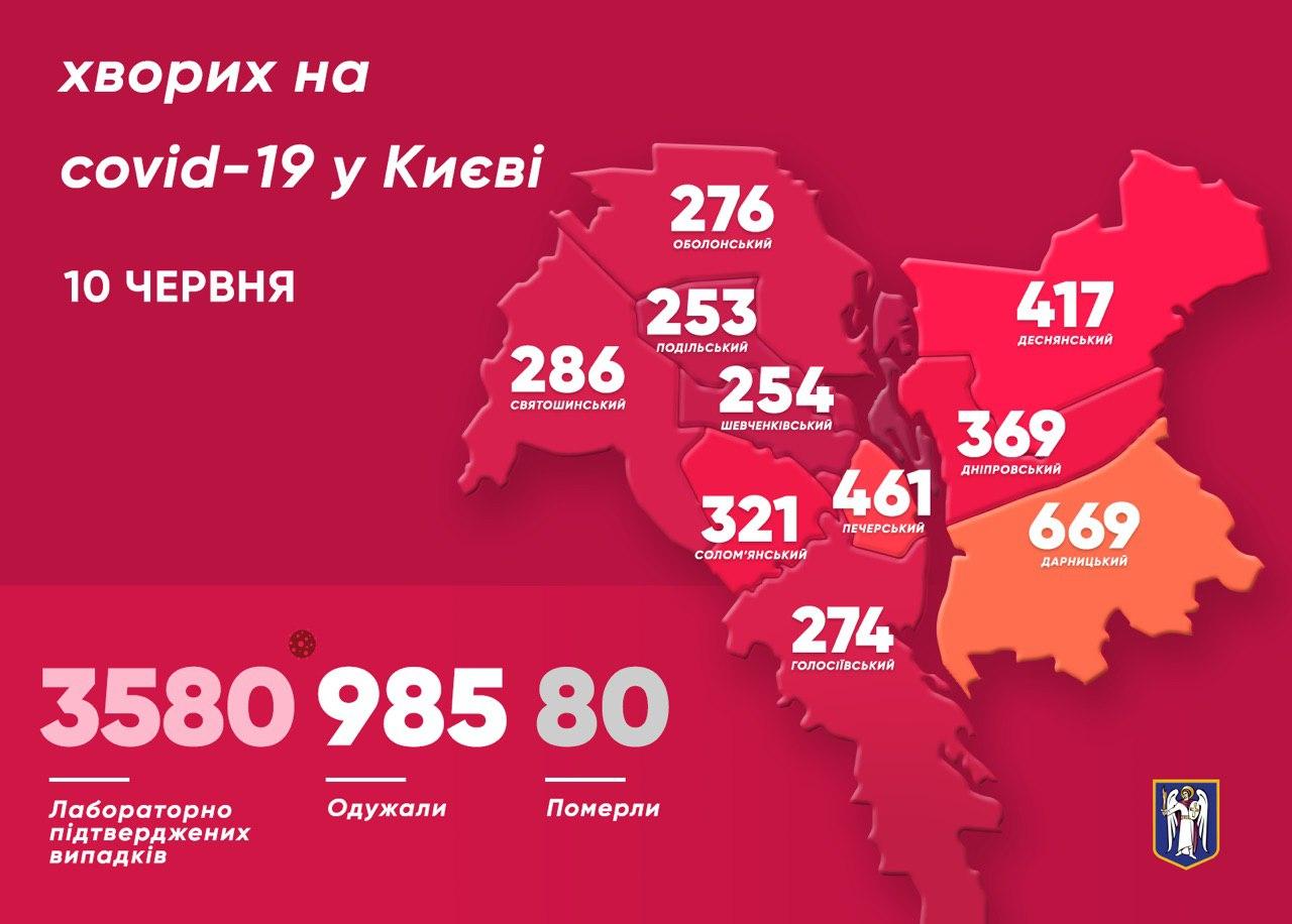 Заразивишиеся коронавирусом по районам Киева (Фото - пресс-служба мэра)