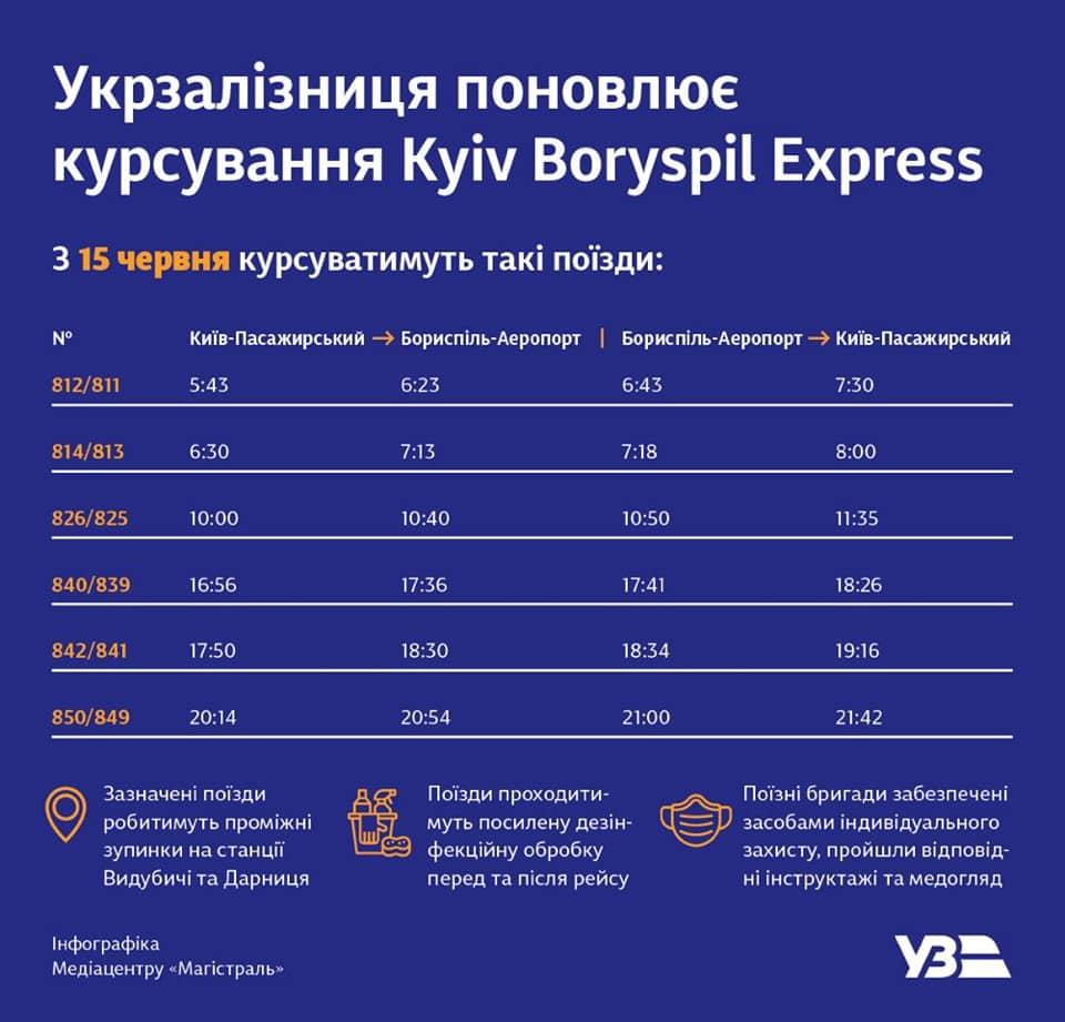 С 15 июня возобновляет работу экспресс в аэропорт Борисполь. Расписание