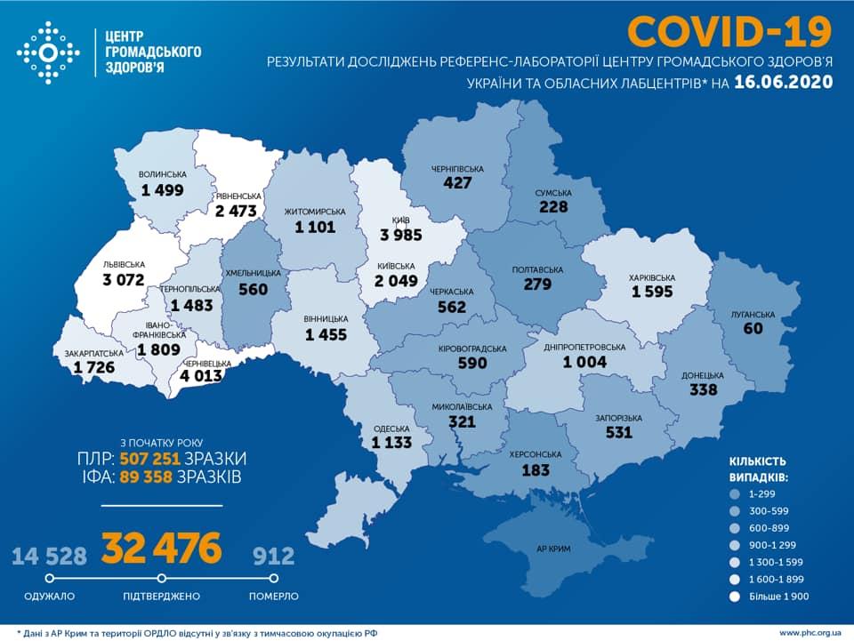 Заразившиеся коронавирусом по областям (Фото - ЦОЗ)