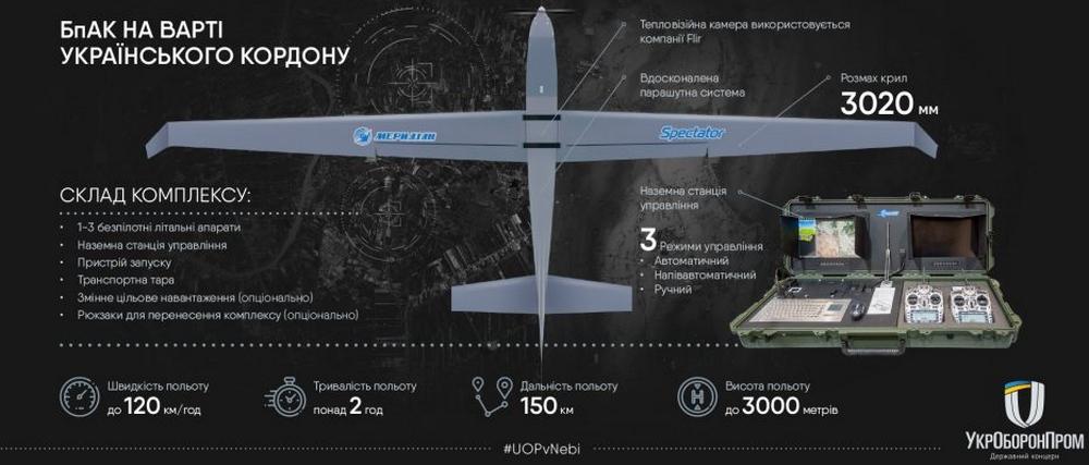 Армия получила первый модернизированный беспилотный комплекс Spectator-M1