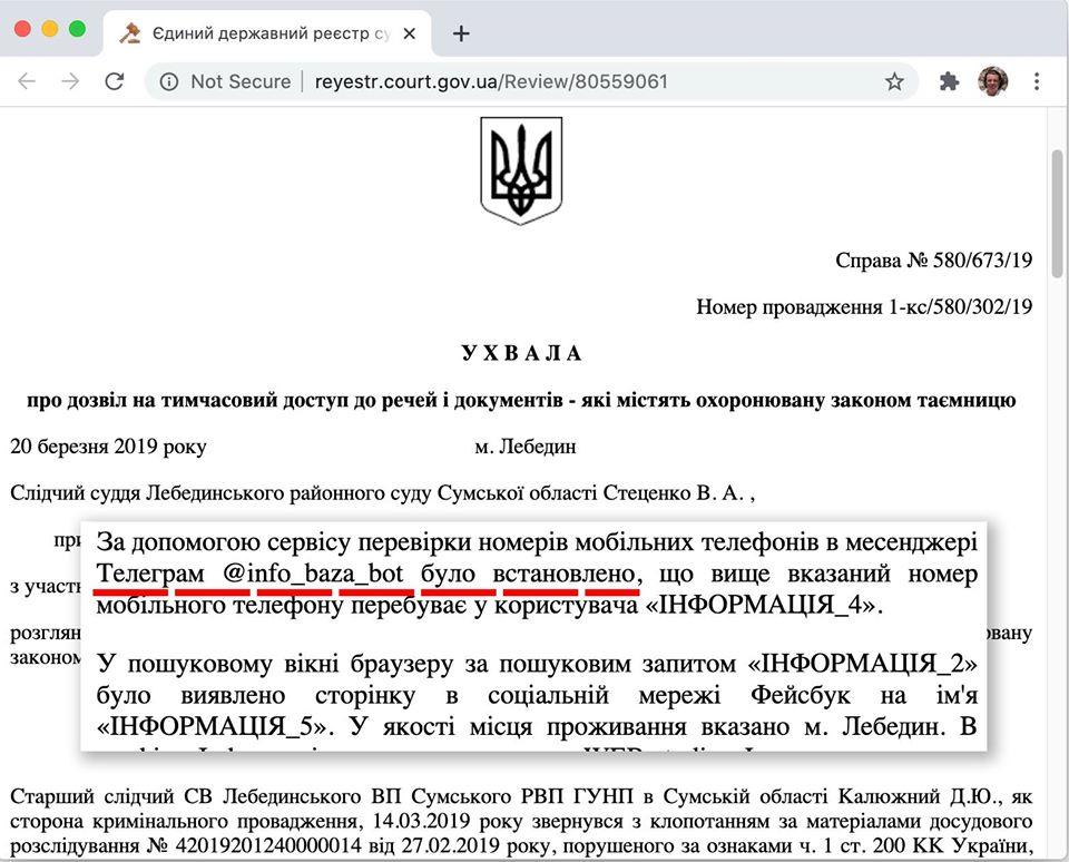 Поліцію викрили у використанні нелегальної бази даних у Telegram