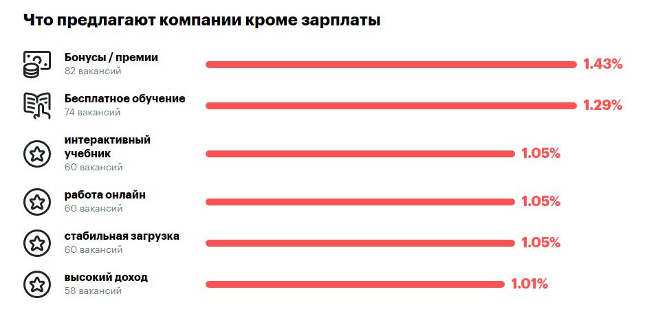 плюшки фриланса 2019 (rabota.ua)