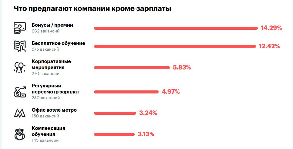 плюшки фриланса 2020 (rabota.ua)