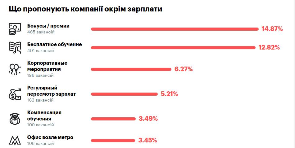 плюшки 2020 (robota.ua)