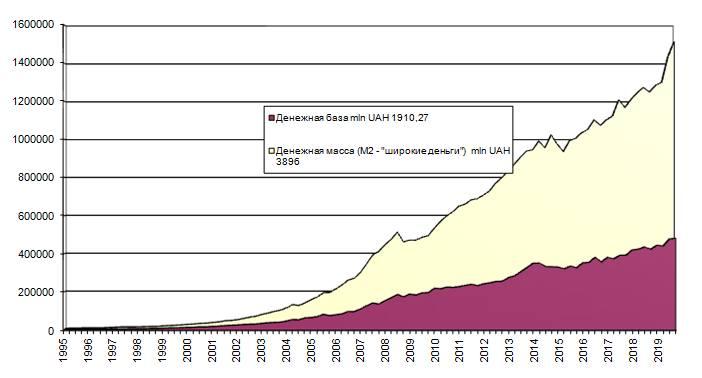Назад в 90-е: совковое промышленное лобби опять тянет Украину в пропасть