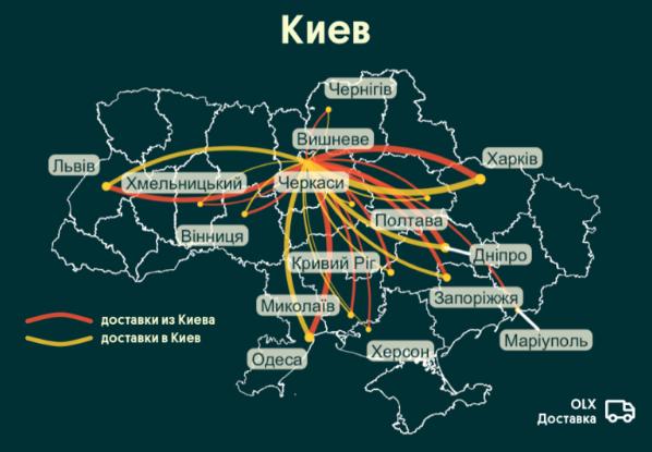 доставка Киев (olx.ua)