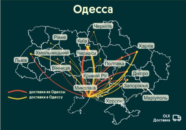 доставка Одесса (olx.ua)