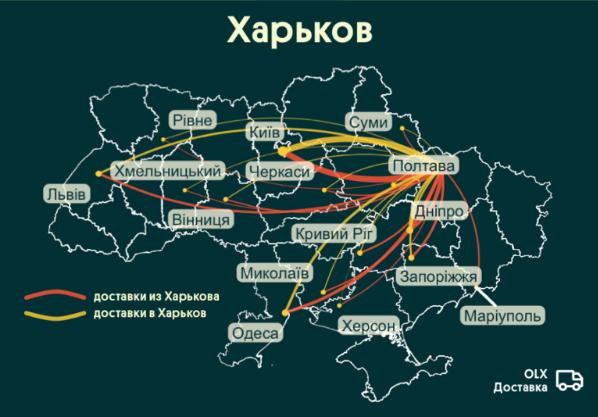 доставка Харьков (olx.ua)