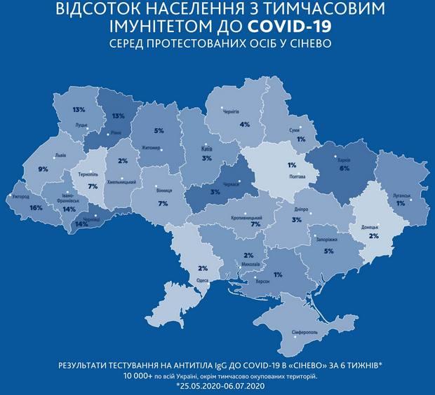 Коронавирус. Коллективного иммунитета в Украине нет – карта Синэво по регионам