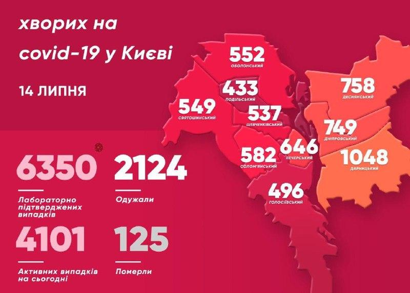 Данные по заболеваемости COVID-19 в Киеве на 14 июля