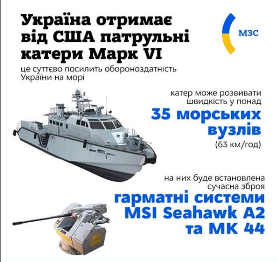 инфографика Mark VI (Facebook МИД)