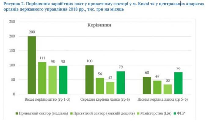 Ограничения зарплат чиновников: Зеленский и судья Вовк - за. Это их не касается