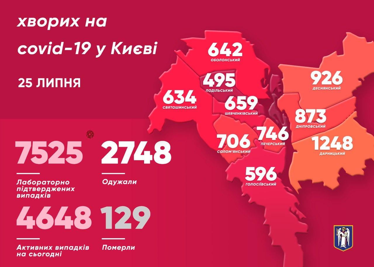 Карта по районам Киева на 25 июля
