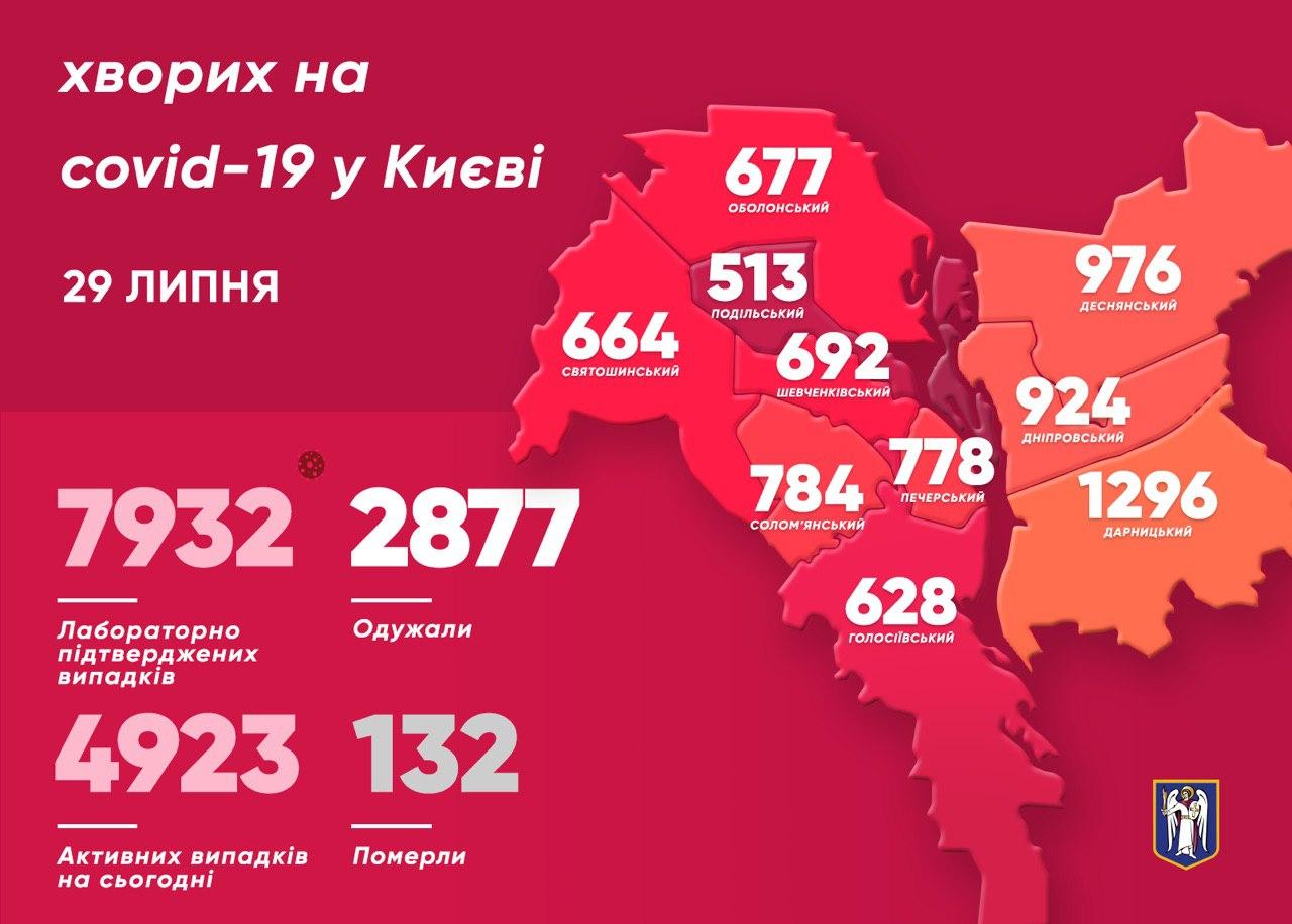 Коронавирус. В Киеве продолжает расти число заболевших за сутки - карта