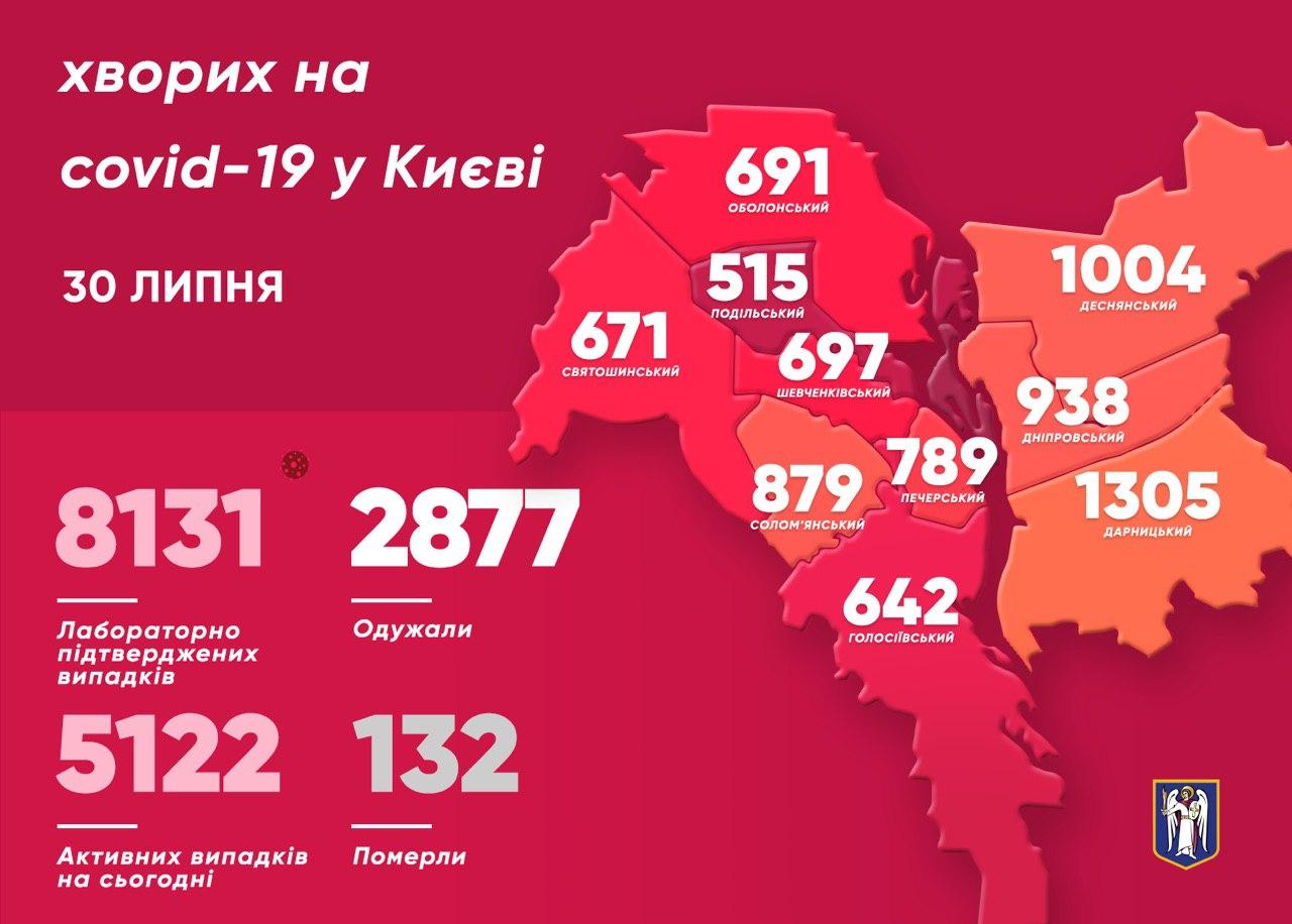 Коронавирусный антирекорд. В Киеве 199 заболевших за сутки: карта по районам