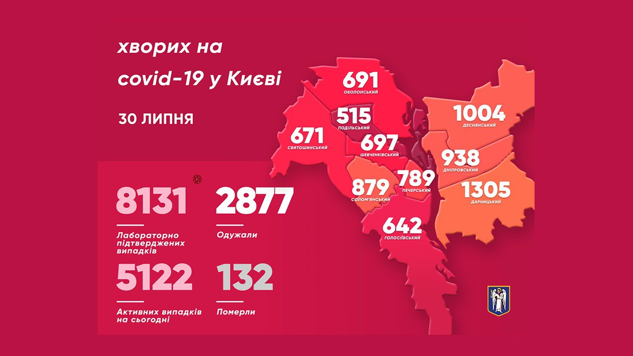 Заразившиеся коронавирусом по районам Киева (Фото - пресс-служба мэра)