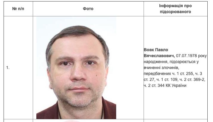 Павла Вовка объявили в розыск (Фото: НАБУ)