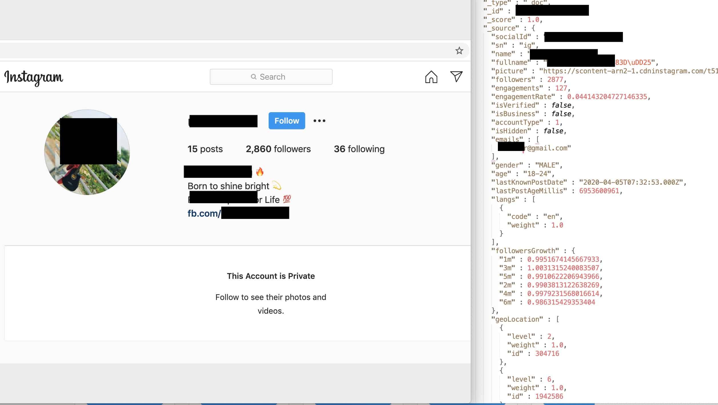 В Instagram, YouTube і TikTok стався масовий витік даних - дослідження Comparitech