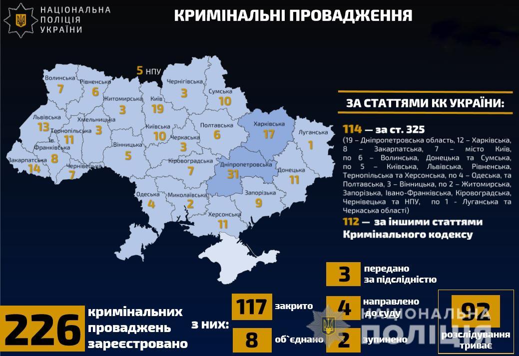 В Украине чаще всего нарушают карантин в Днепропетровской области. Инфографика полиции