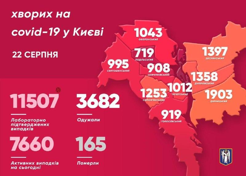 Карта районов Киева на 22 августа