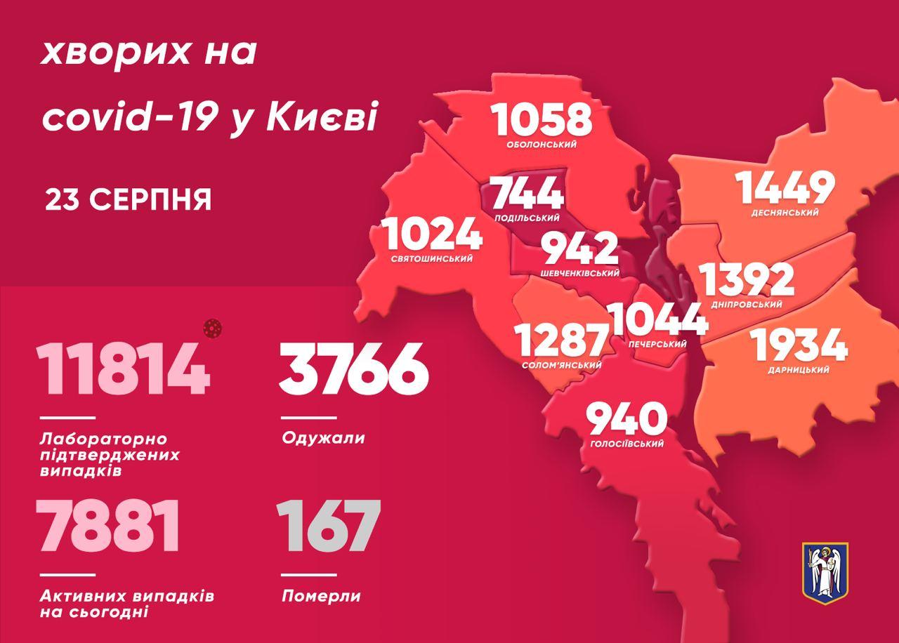 Коронавирус. Новый рекорд: в Киеве выявили более 300 новых заболевших - карта по районам