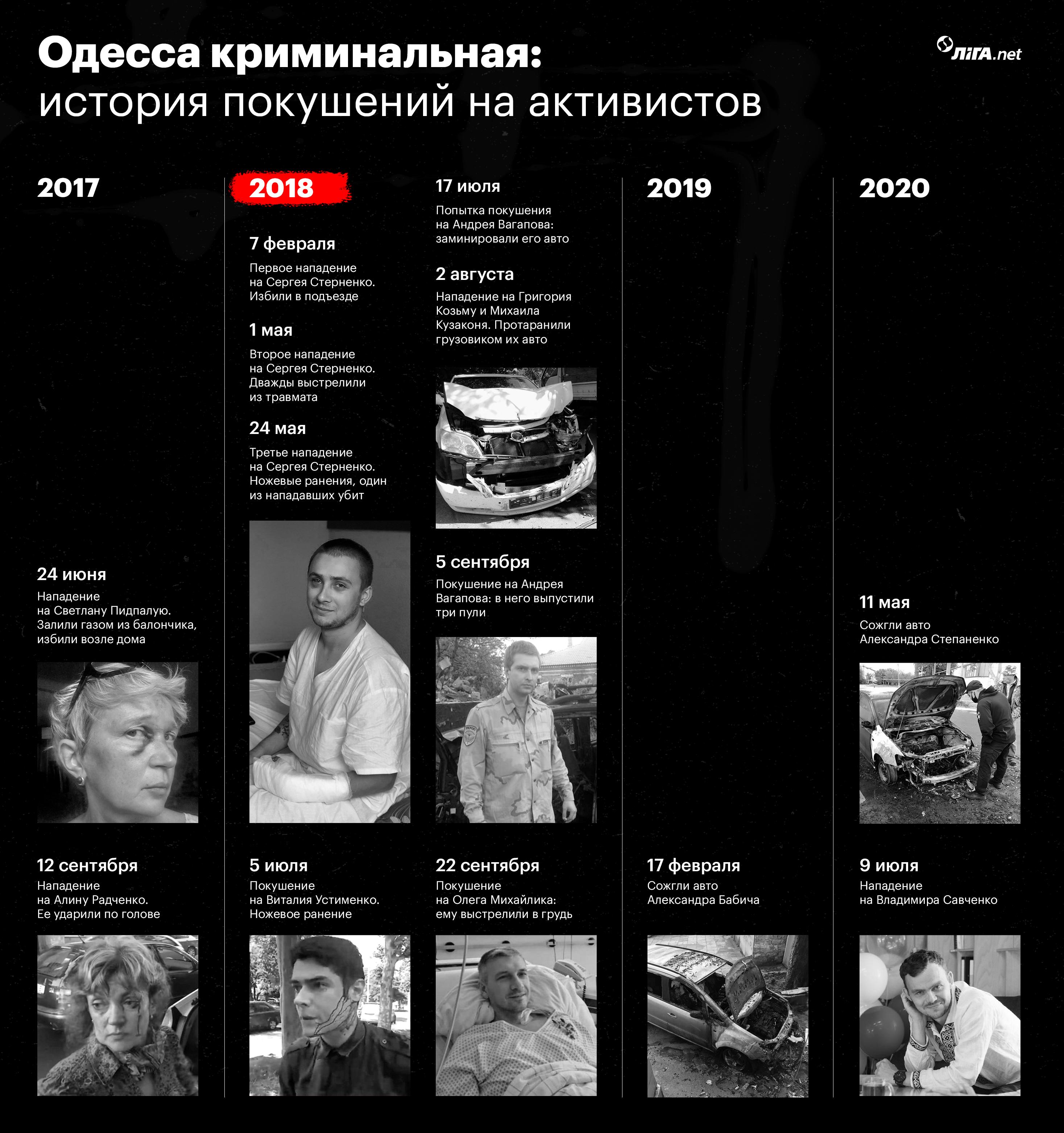 Одесса, которую построил Труханов: есть ли шанс на перезагрузку