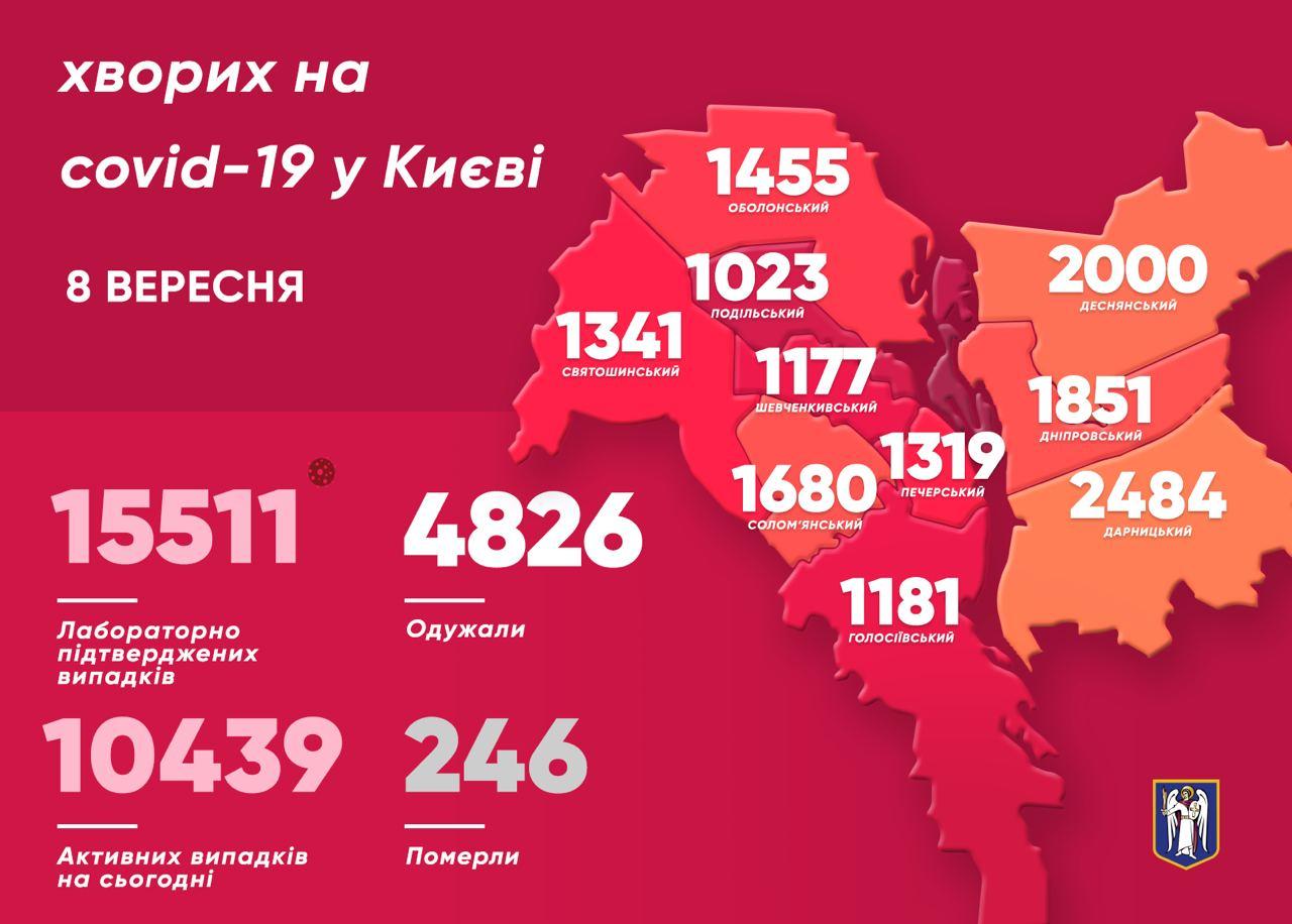 Заразившиеся коронавиурсом по районам Киева (Фото - пресс-служба мэра)
