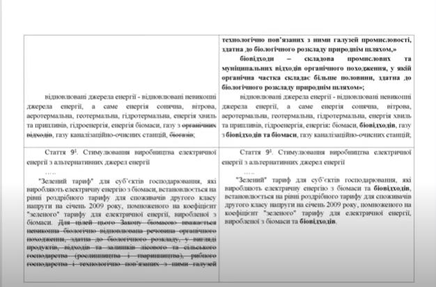 Сравнительная таблица поправок лист 2 (скрин с видео)